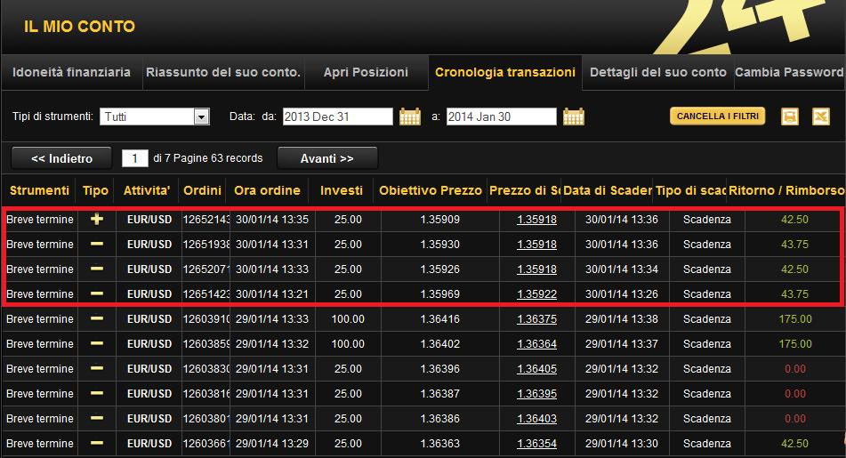 Strategie trading opzioni binarie 60 secondi opinioni