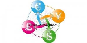 EUR/YEN e NZD/USD