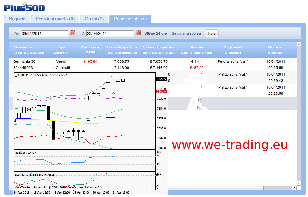 Kopiec binary trading binary trading signals and robots used with bee options