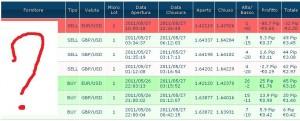 storico forex trading online metatrader download gratis impostazioni zulutrade