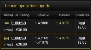 Trading opzioni binarie 24option