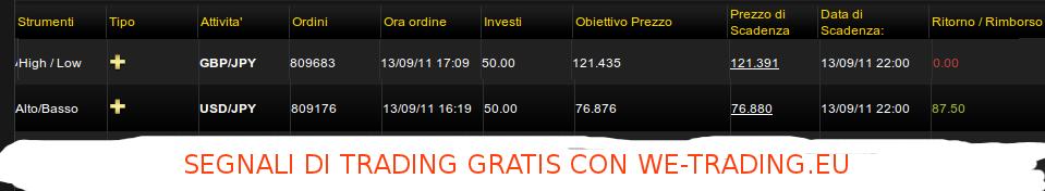 trading opzioni binarie forex