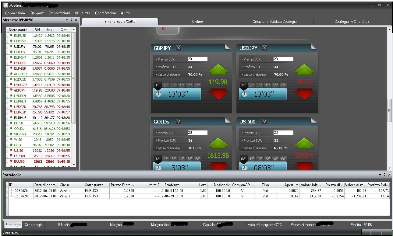 trading forex opzioni binarie scadenza 60 second