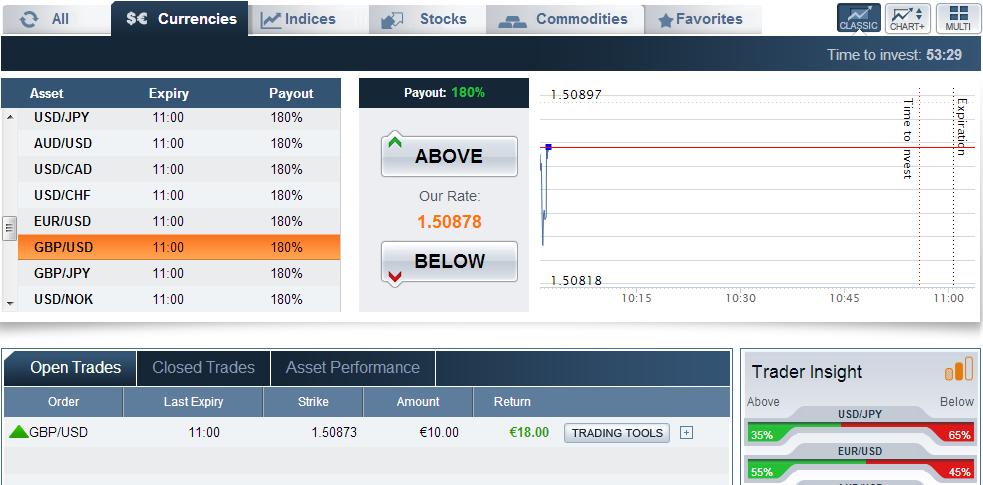Option bit trading