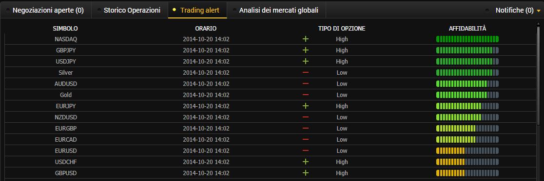 tradingalert24option