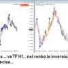 renko trading