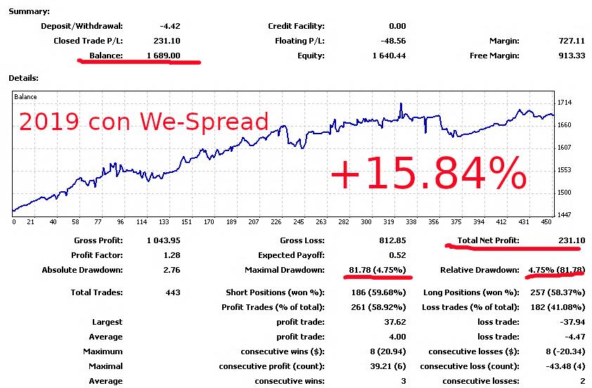 72fd4abffd AzionibitcoinDidattica Trading