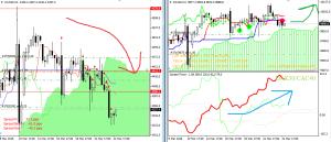 spread trading dax