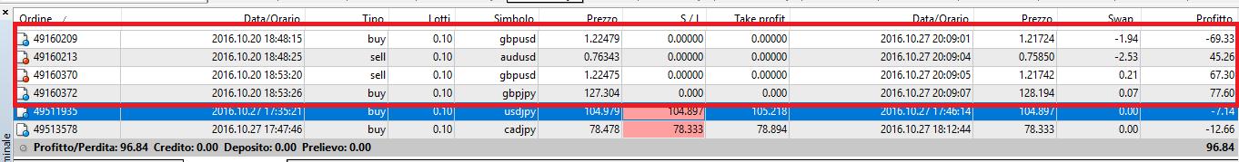 divergenze-spread-trading-2