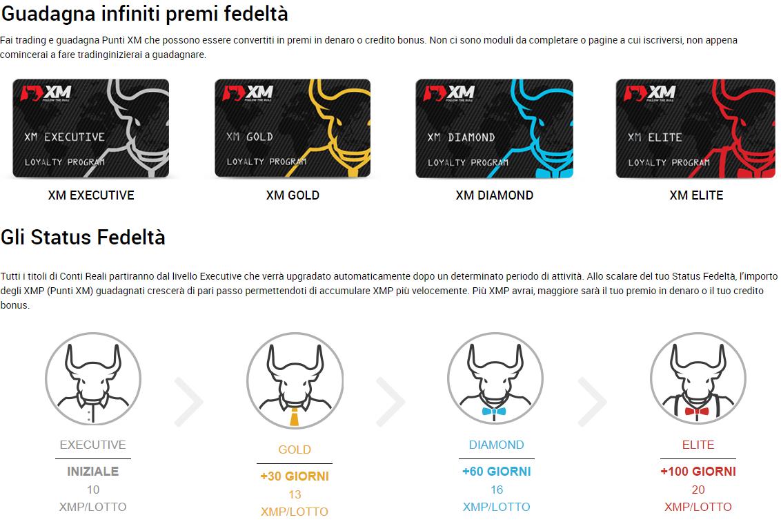 bonus-forex-fedelta-xm-points